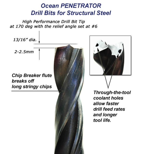 structural-steel-drill-bits